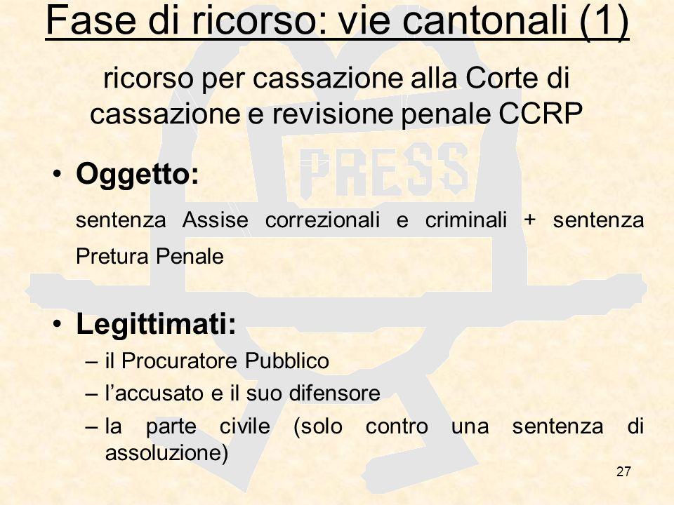 Fase di ricorso: vie cantonali (1) ricorso per cassazione alla Corte di cassazione e revisione penale CCRP
