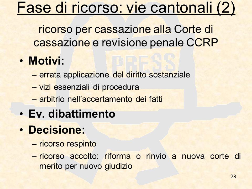 Fase di ricorso: vie cantonali (2) ricorso per cassazione alla Corte di cassazione e revisione penale CCRP