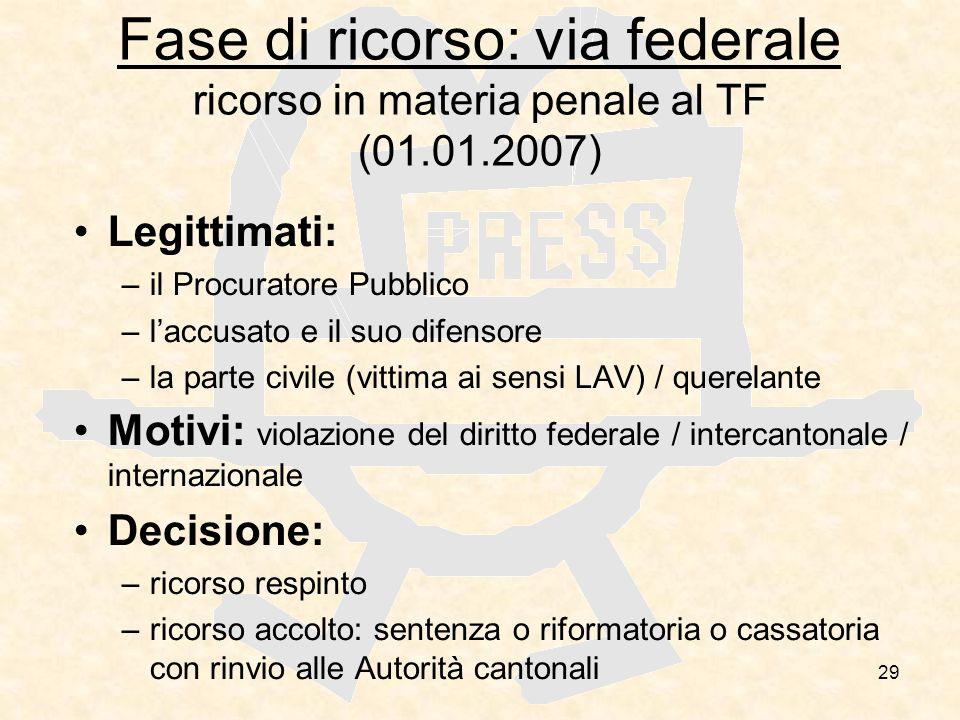 Fase di ricorso: via federale ricorso in materia penale al TF (01. 01