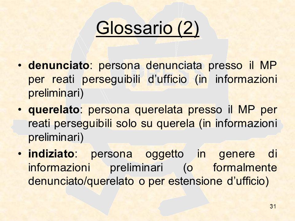 Glossario (2) denunciato: persona denunciata presso il MP per reati perseguibili d'ufficio (in informazioni preliminari)