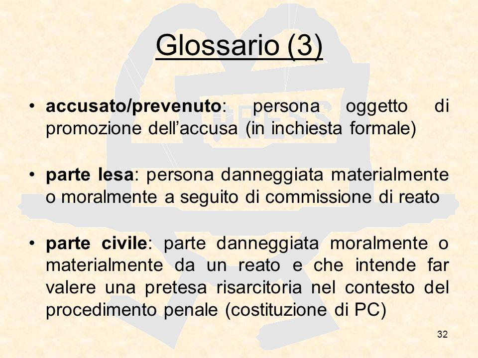 Glossario (3) accusato/prevenuto: persona oggetto di promozione dell'accusa (in inchiesta formale)