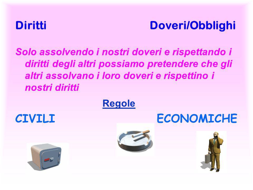 Diritti Doveri/Obblighi