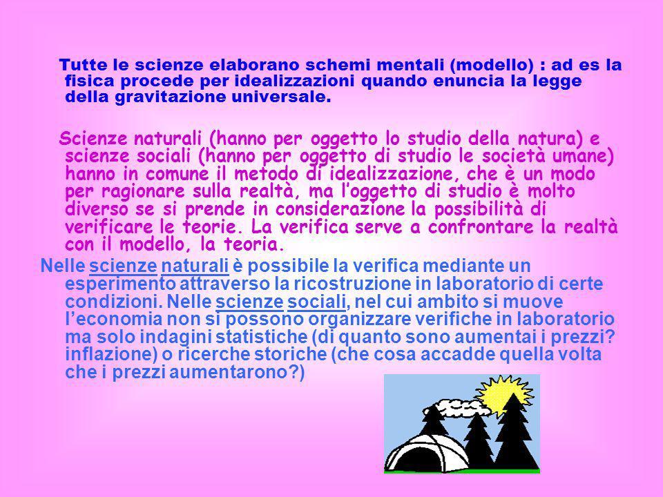 Tutte le scienze elaborano schemi mentali (modello) : ad es la fisica procede per idealizzazioni quando enuncia la legge della gravitazione universale.