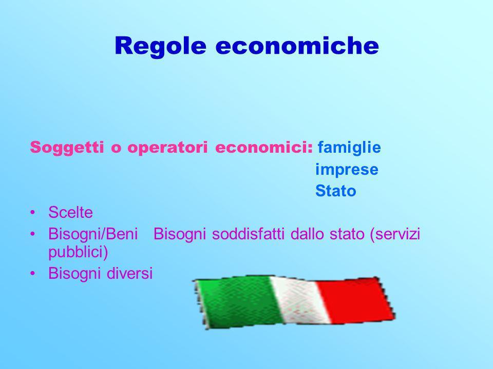 Regole economiche Soggetti o operatori economici: famiglie imprese