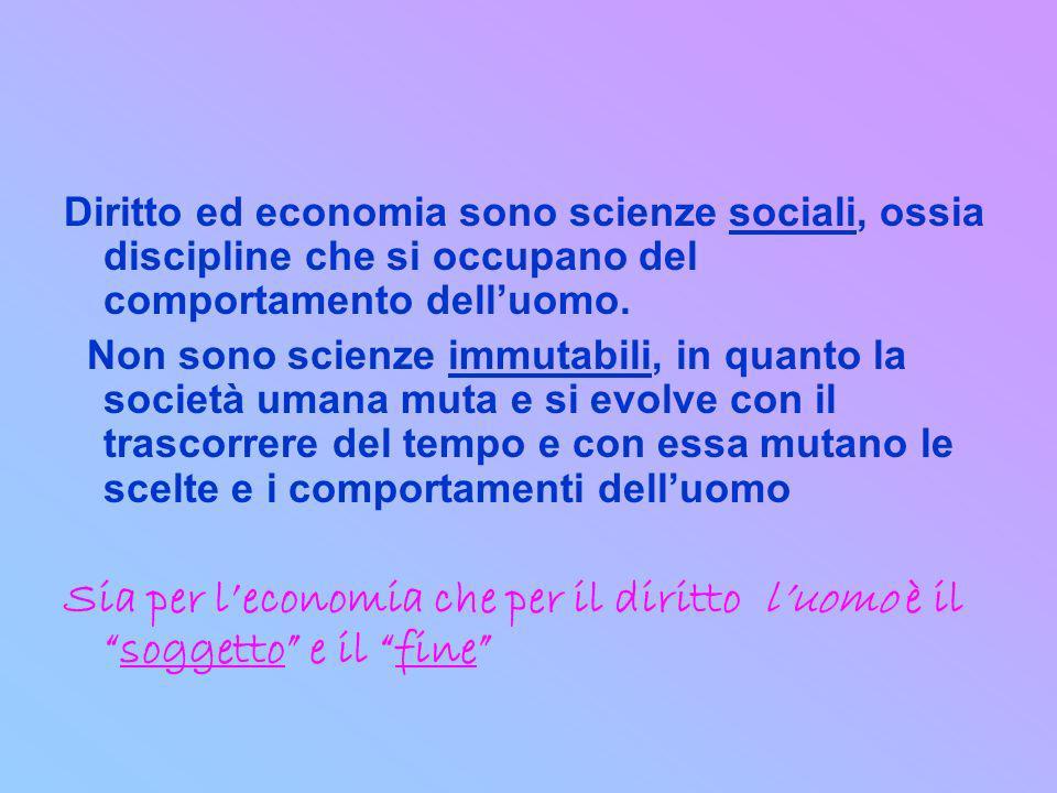 Diritto ed economia sono scienze sociali, ossia discipline che si occupano del comportamento dell'uomo.