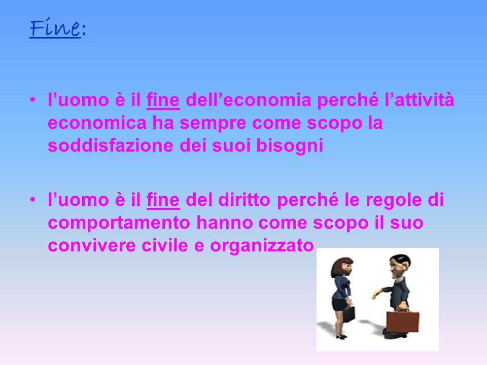 Fine: l'uomo è il fine dell'economia perché l'attività economica ha sempre come scopo la soddisfazione dei suoi bisogni.