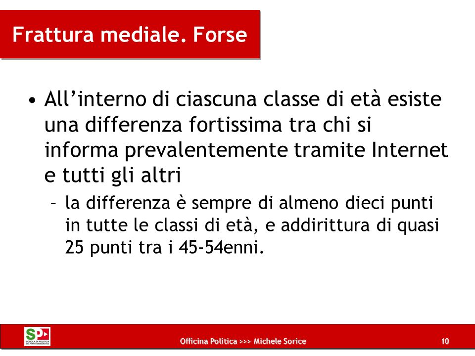 Frattura mediale. Forse