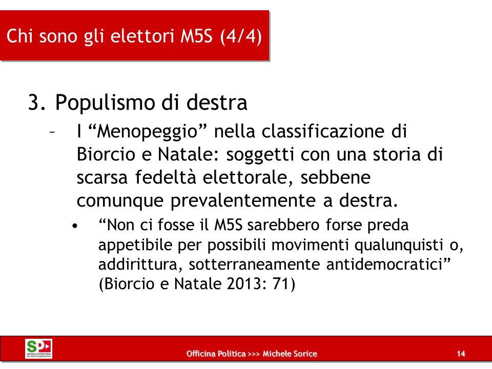 Chi sono gli elettori M5S (4/4)