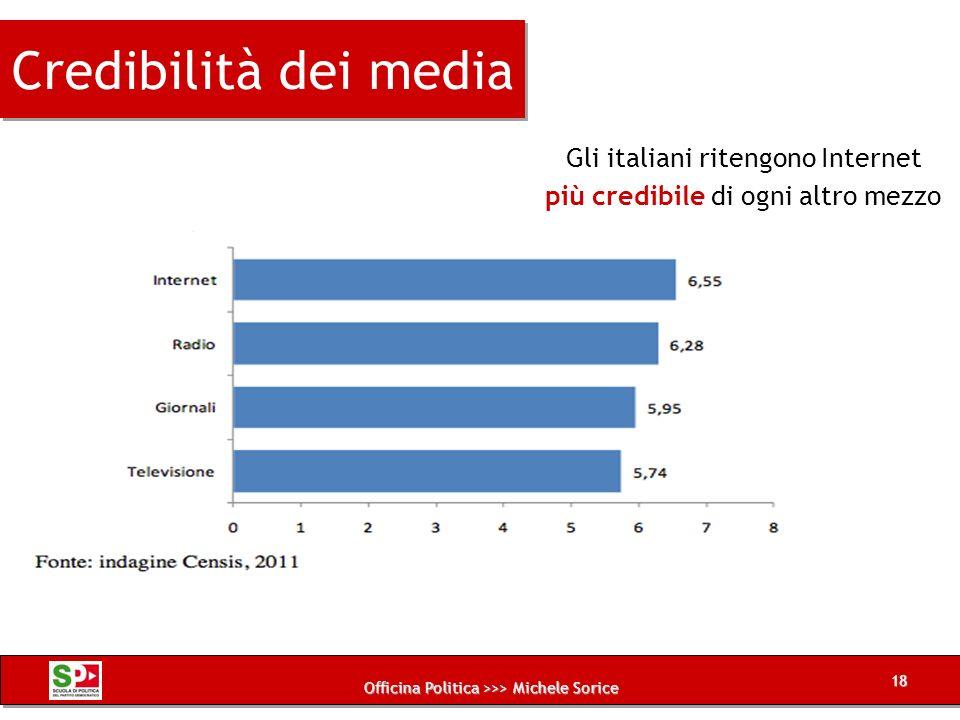Credibilità dei media Gli italiani ritengono Internet