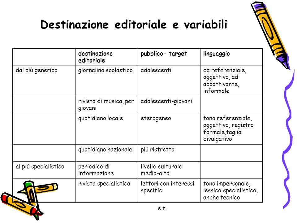 Destinazione editoriale e variabili