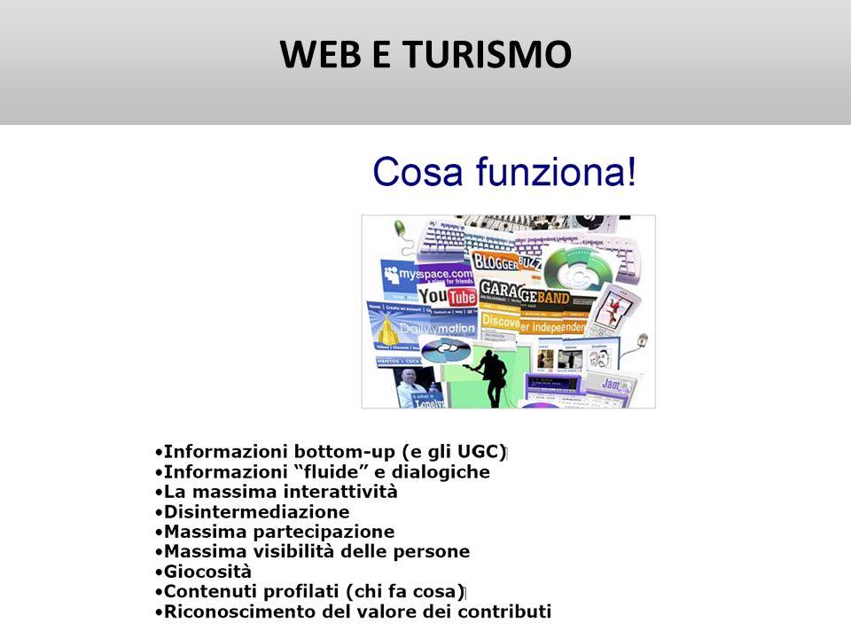 WEB E TURISMO