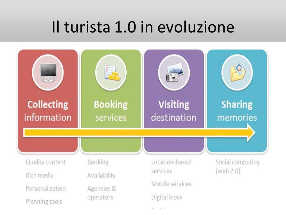 Il turista 1.0 in evoluzione