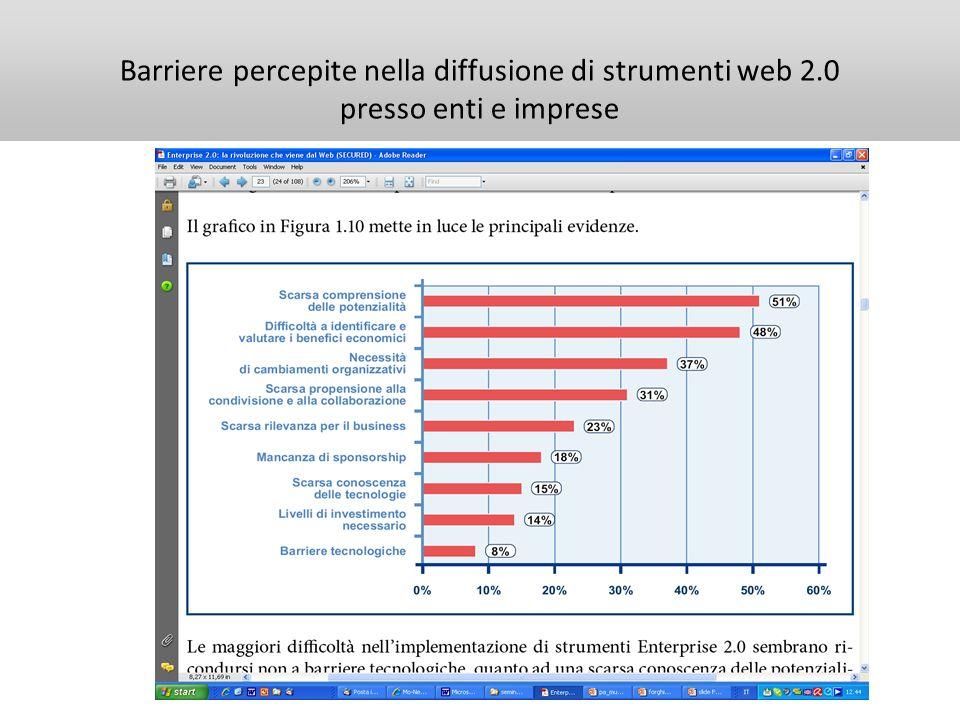 Barriere percepite nella diffusione di strumenti web 2