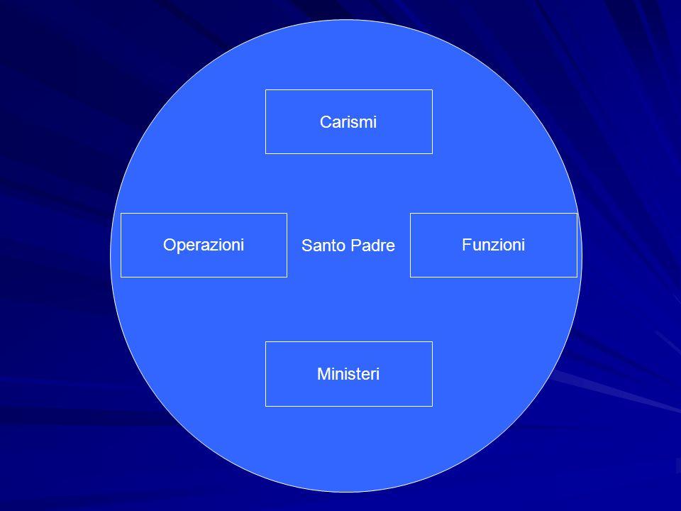 Carismi Santo Padre Operazioni Funzioni Ministeri