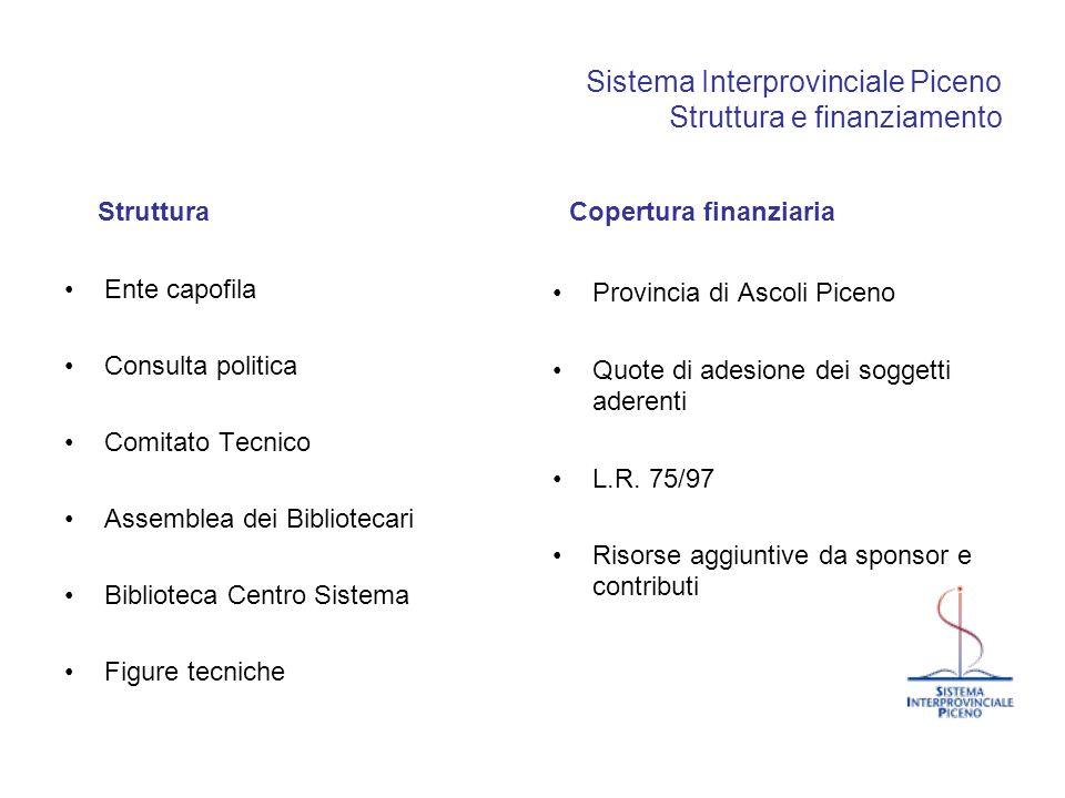 Sistema Interprovinciale Piceno Struttura e finanziamento