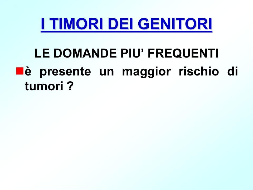 LE DOMANDE PIU' FREQUENTI