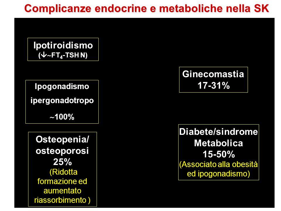 Complicanze endocrine e metaboliche nella SK