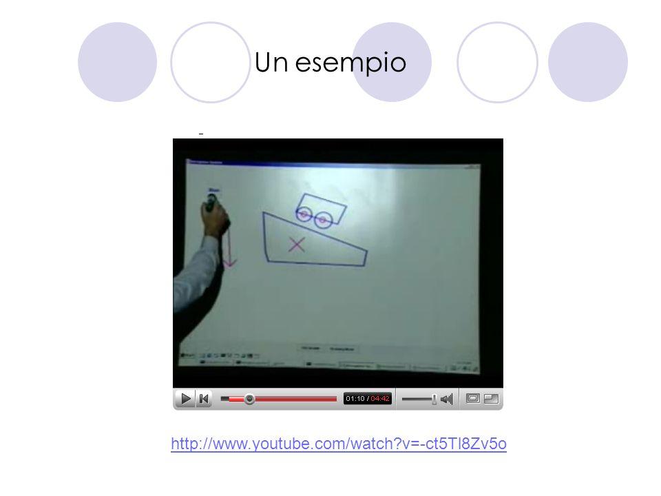 Un esempio http://www.youtube.com/watch v=-ct5Tl8Zv5o