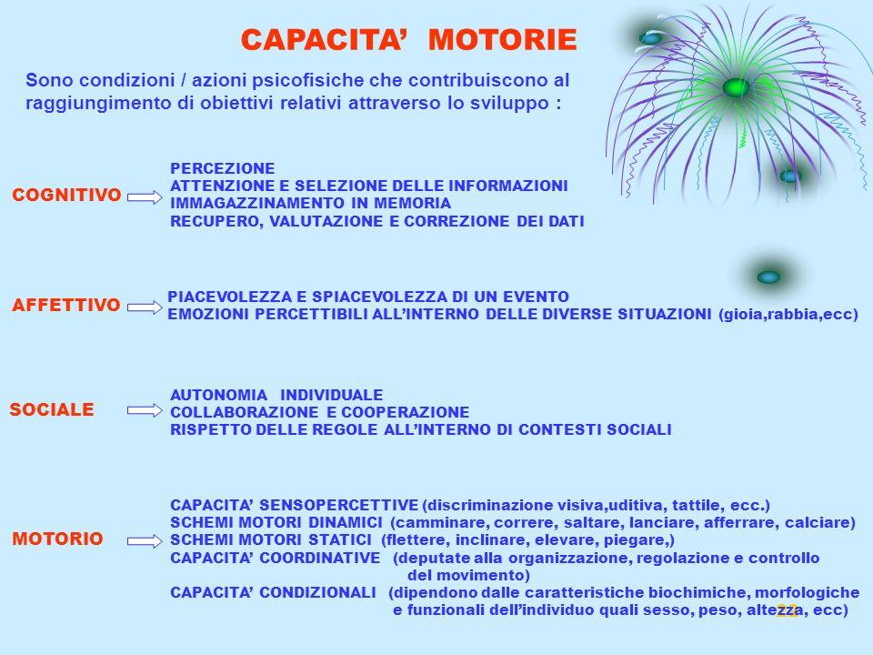 CAPACITA' MOTORIE Sono condizioni / azioni psicofisiche che contribuiscono al. raggiungimento di obiettivi relativi attraverso lo sviluppo :