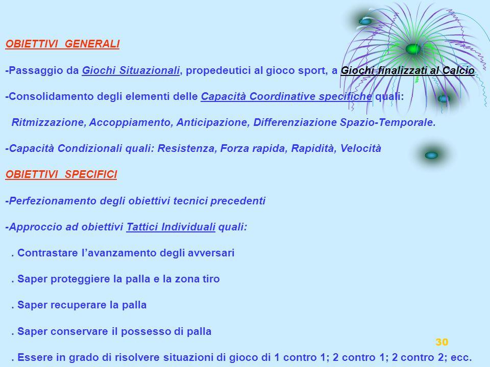OBIETTIVI GENERALI -Passaggio da Giochi Situazionali, propedeutici al gioco sport, a Giochi finalizzati al Calcio.