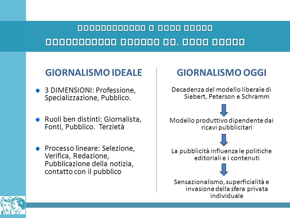 Pettegolezzo e News Media GIORNALISMO IDEALE vs. NEWS MEDIA