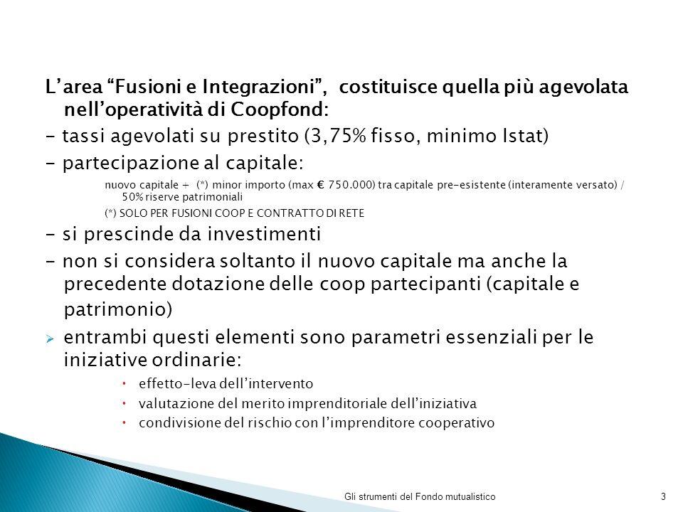 - tassi agevolati su prestito (3,75% fisso, minimo Istat)