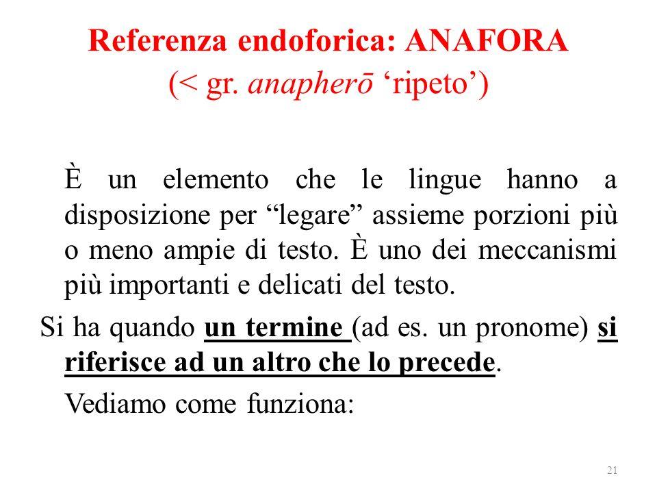 Referenza endoforica: ANAFORA (< gr. anapherō 'ripeto')