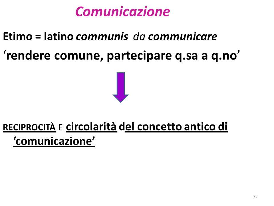 Comunicazione 'rendere comune, partecipare q.sa a q.no'