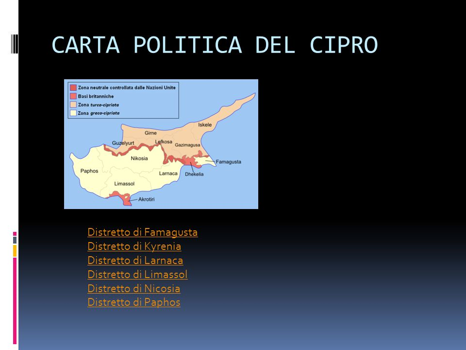 CARTA POLITICA DEL CIPRO