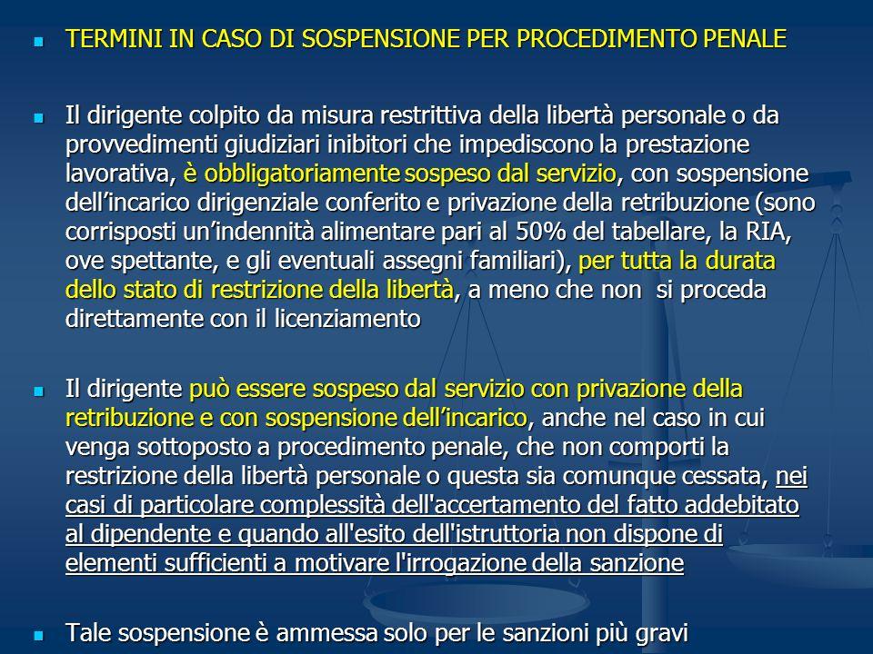TERMINI IN CASO DI SOSPENSIONE PER PROCEDIMENTO PENALE