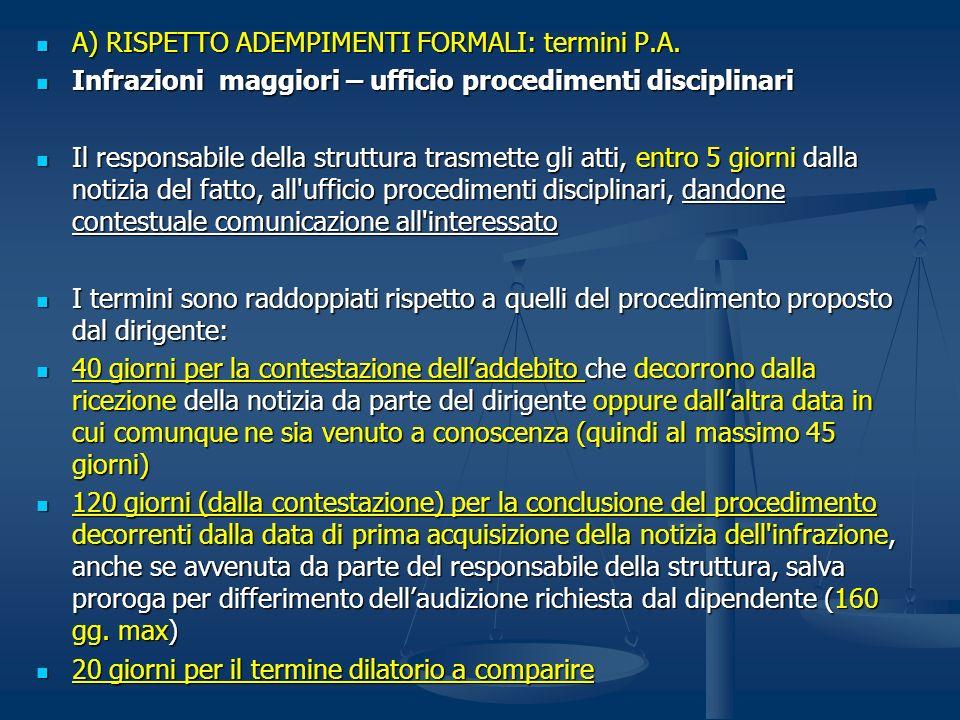 A) RISPETTO ADEMPIMENTI FORMALI: termini P.A.