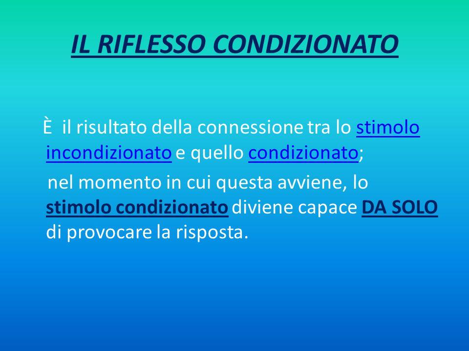 IL RIFLESSO CONDIZIONATO