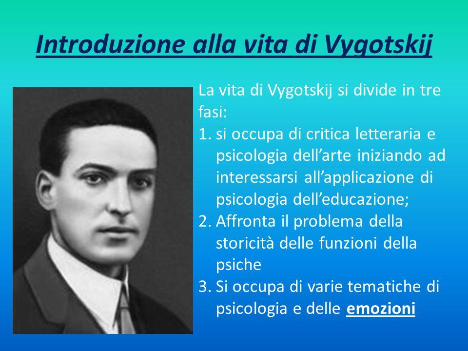 Introduzione alla vita di Vygotskij