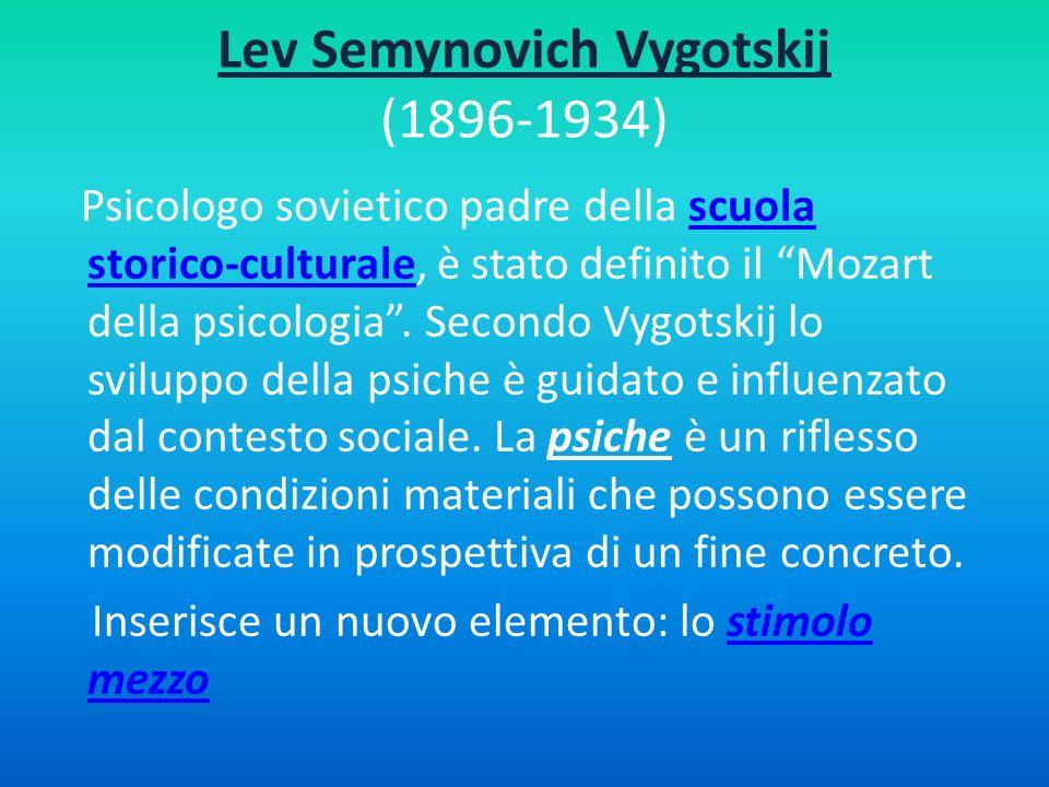 Lev Semynovich Vygotskij (1896-1934)
