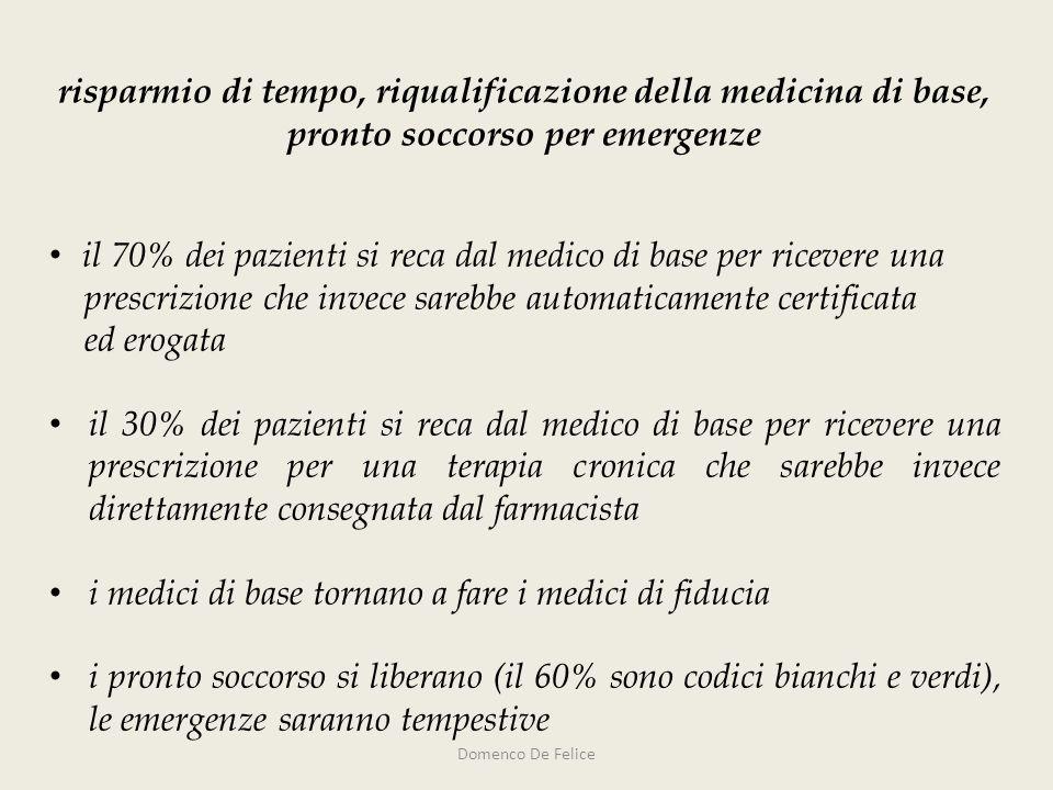 risparmio di tempo, riqualificazione della medicina di base,