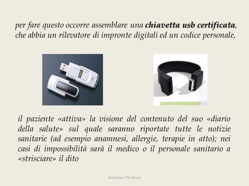per fare questo occorre assemblare una chiavetta usb certificata, che abbia un rilevatore di impronte digitali ed un codice personale,