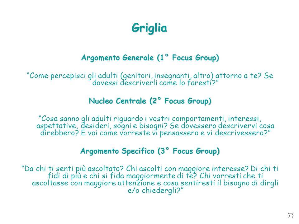 Griglia Argomento Generale (1° Focus Group)