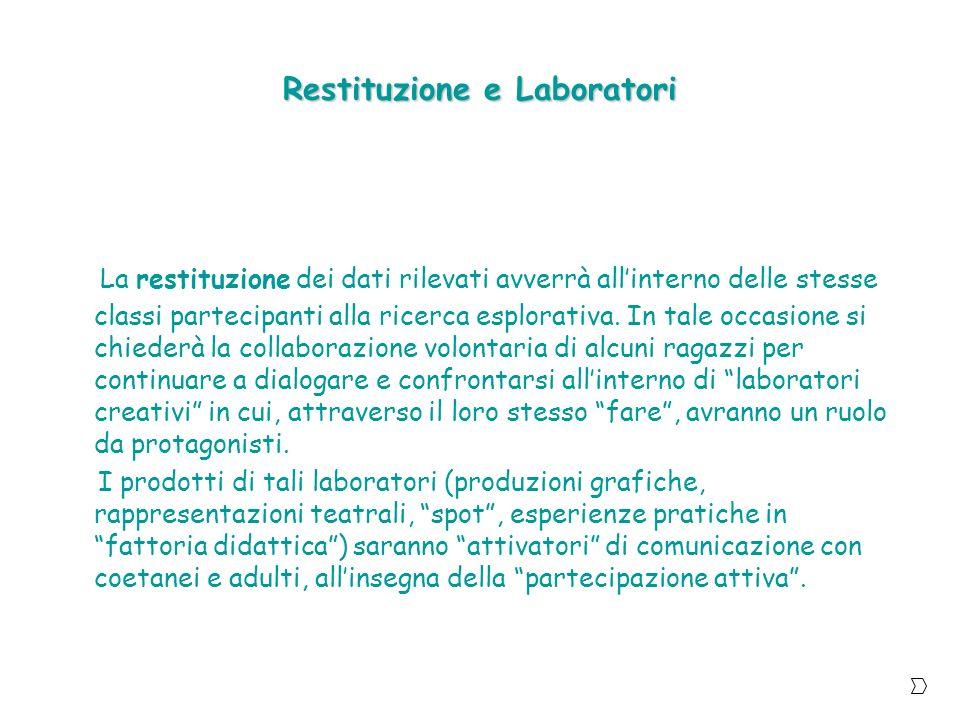 Restituzione e Laboratori