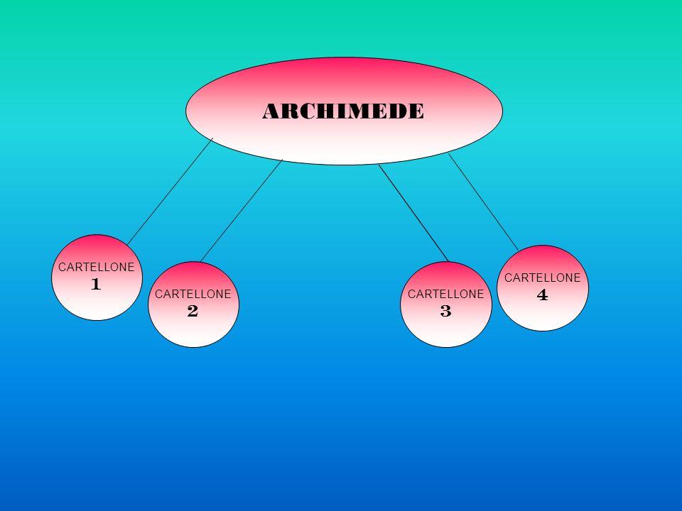 ARCHIMEDE CARTELLONE 1 CARTELLONE 4 CARTELLONE 2 CARTELLONE 3