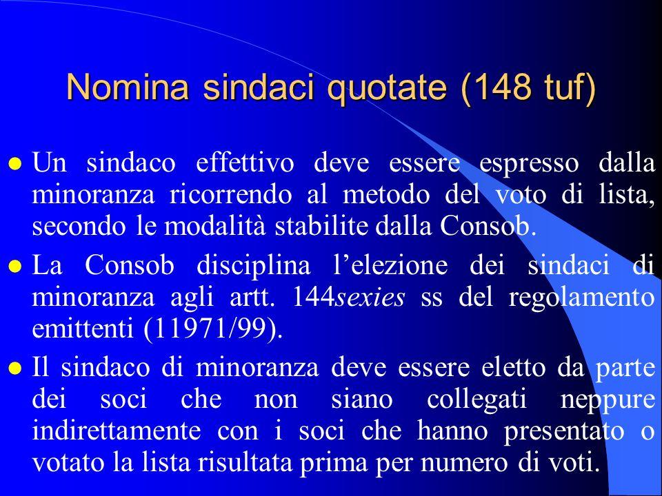 Nomina sindaci quotate (148 tuf)