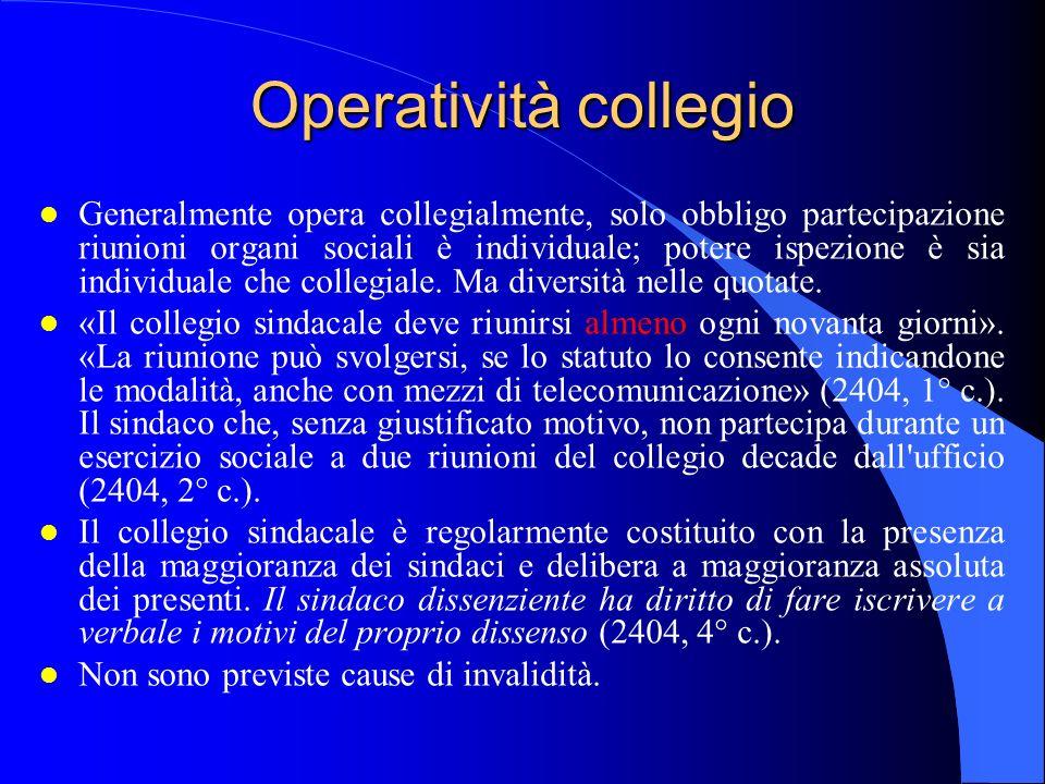 29/03/2017 Operatività collegio.