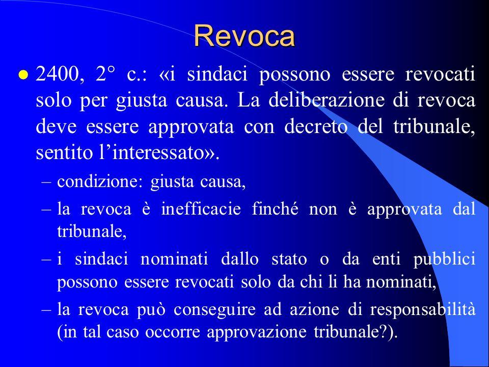 29/03/2017 Revoca.