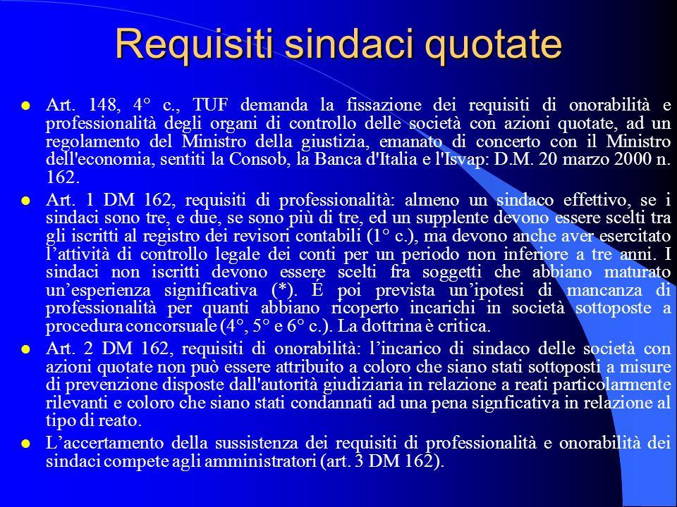 Requisiti sindaci quotate