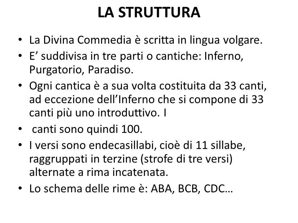 LA STRUTTURA La Divina Commedia è scritta in lingua volgare.
