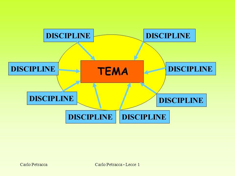 TEMA DISCIPLINE DISCIPLINE DISCIPLINE DISCIPLINE DISCIPLINE DISCIPLINE
