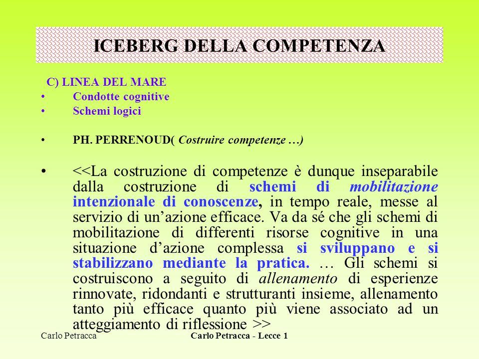 ICEBERG DELLA COMPETENZA
