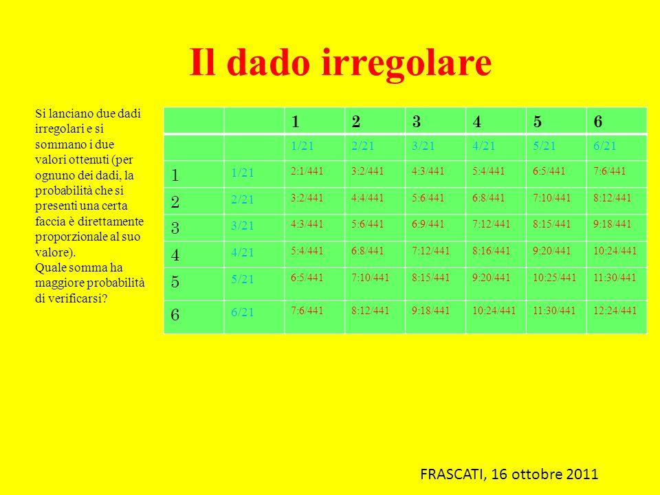 Il dado irregolare 1 2 3 4 5 6 FRASCATI, 16 ottobre 2011