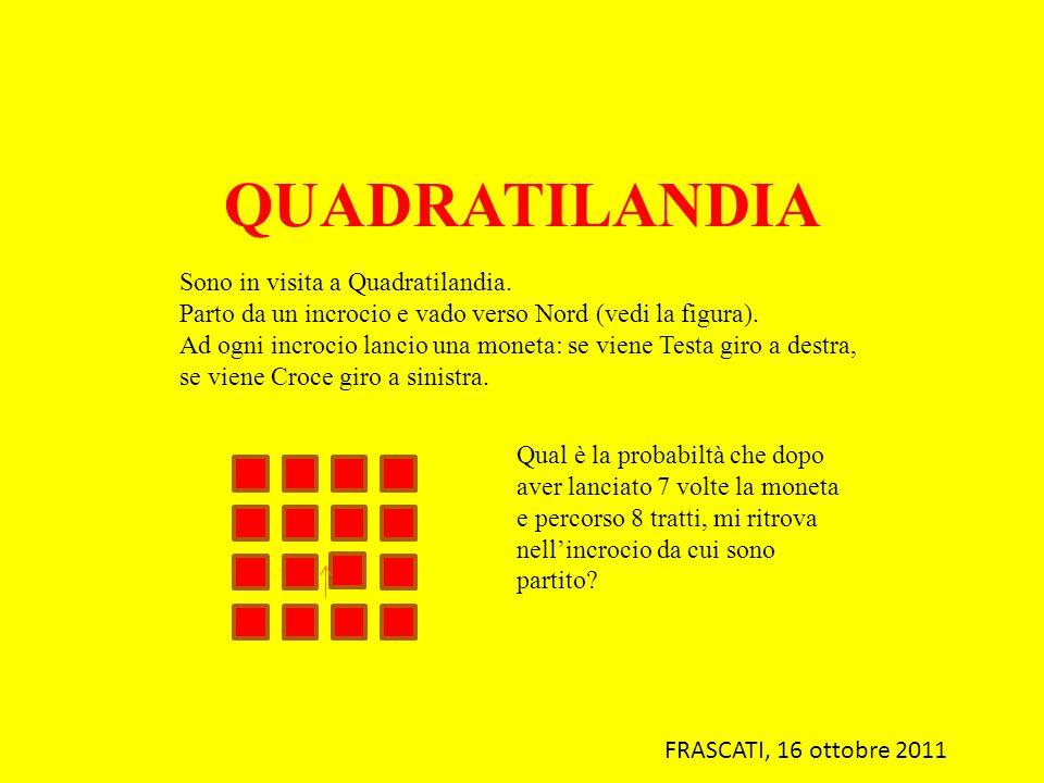 QUADRATILANDIA Sono in visita a Quadratilandia.