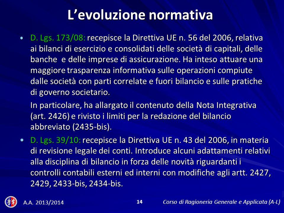 L'evoluzione normativa