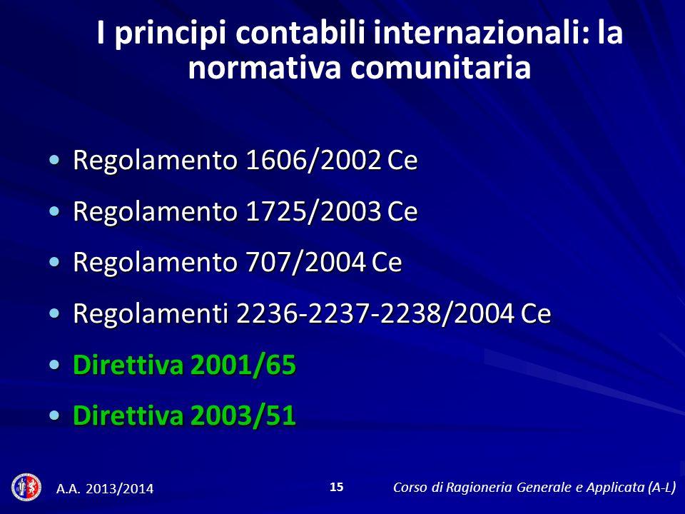 I principi contabili internazionali: la normativa comunitaria